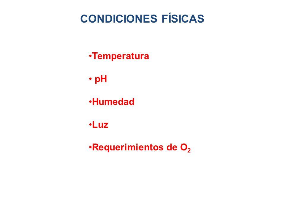 CONDICIONES FÍSICAS Temperatura pH Humedad Luz Requerimientos de O2