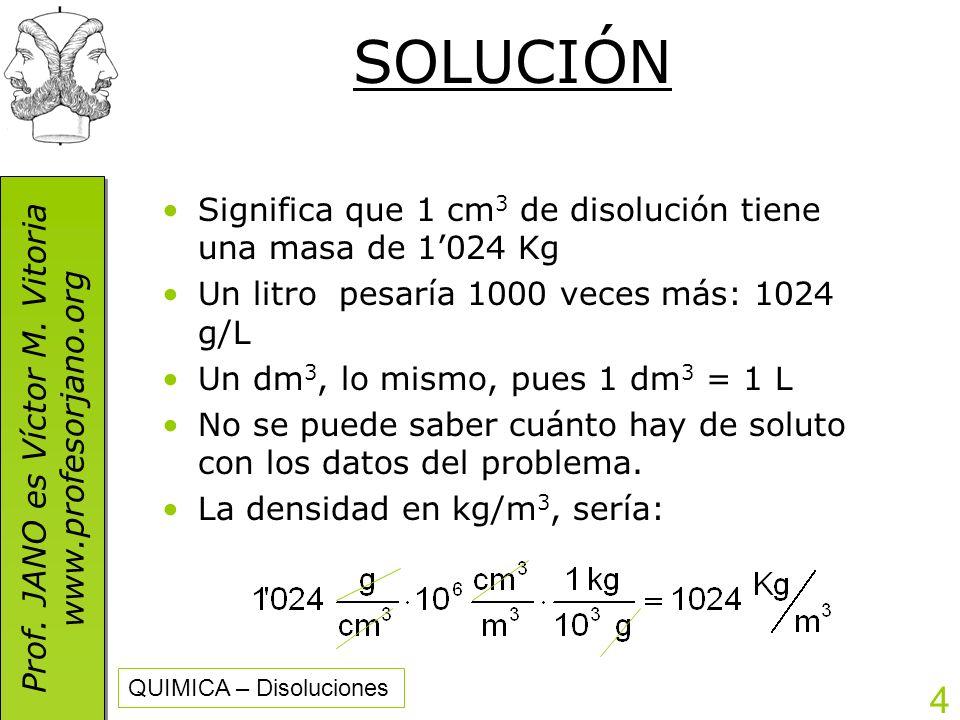 SOLUCIÓN Significa que 1 cm3 de disolución tiene una masa de 1'024 Kg