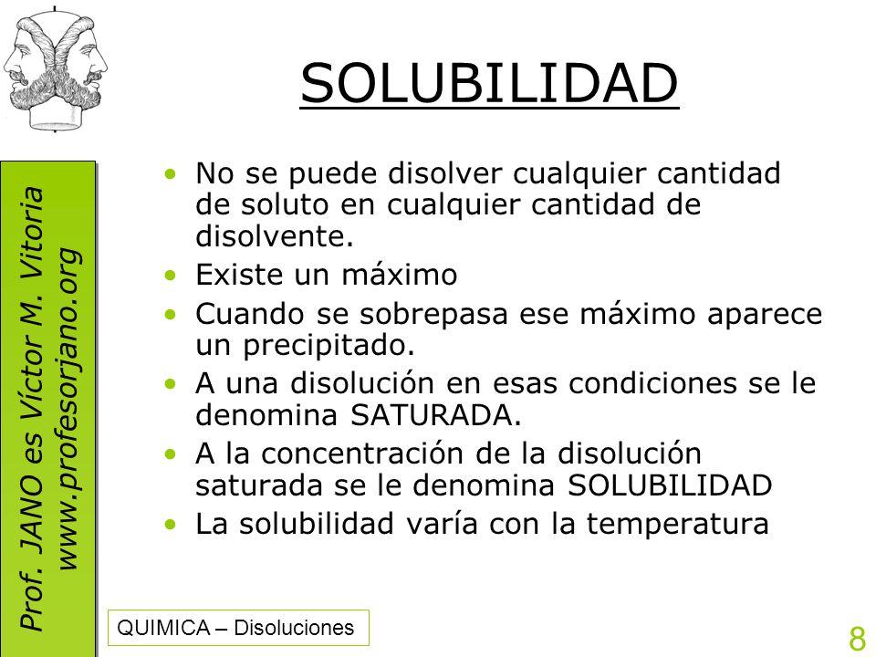 SOLUBILIDAD No se puede disolver cualquier cantidad de soluto en cualquier cantidad de disolvente. Existe un máximo.