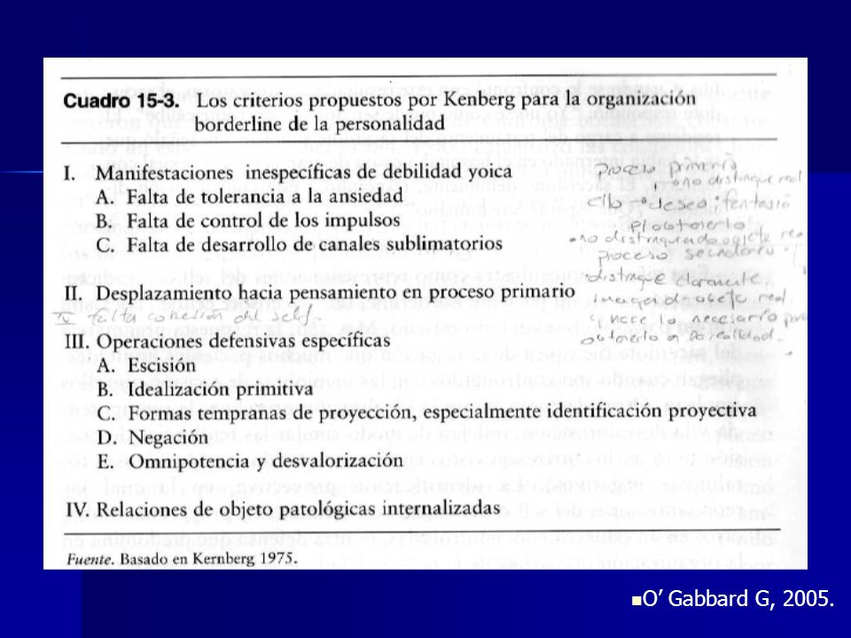 O' Gabbard G, 2005.