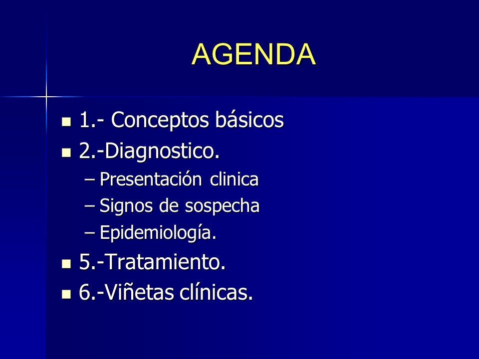 AGENDA 1.- Conceptos básicos 2.-Diagnostico. 5.-Tratamiento.