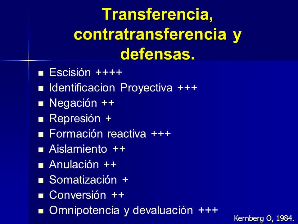 Transferencia, contratransferencia y defensas.