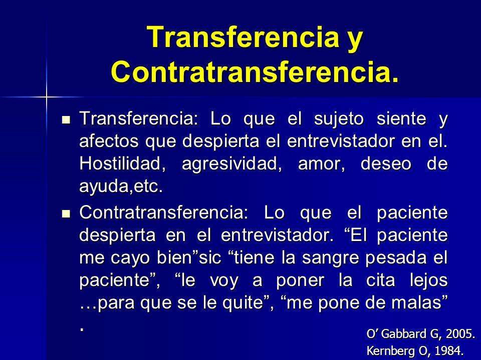 Transferencia y Contratransferencia.