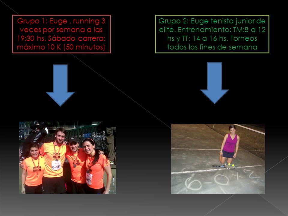 Grupo 1: Euge , running 3 veces por semana a las 19:30 hs