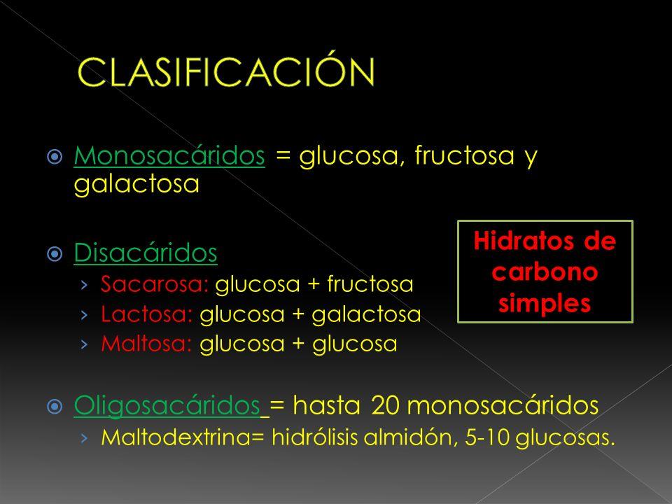 Hidratos de carbono simples