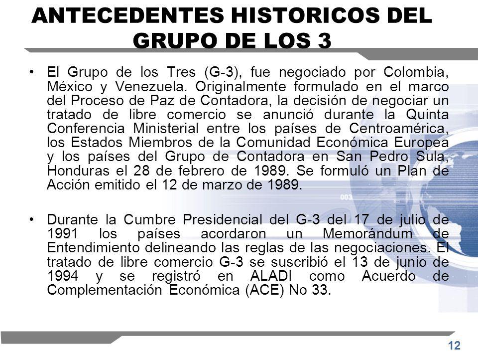ANTECEDENTES HISTORICOS DEL GRUPO DE LOS 3
