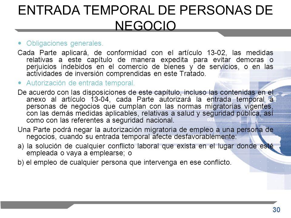 ENTRADA TEMPORAL DE PERSONAS DE NEGOCIO
