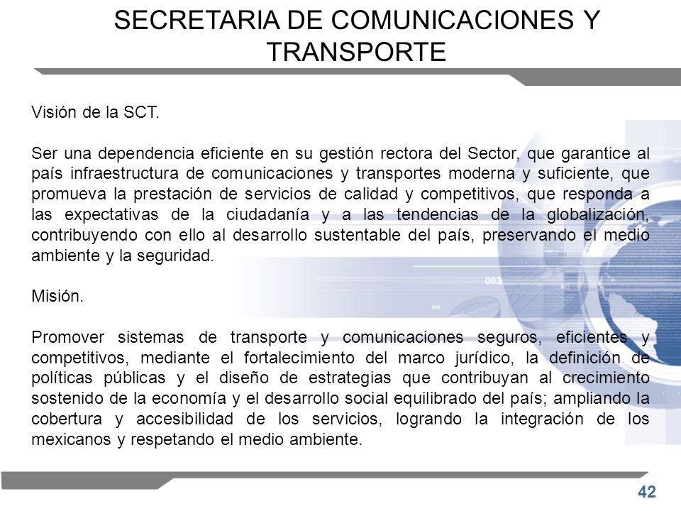 SECRETARIA DE COMUNICACIONES Y TRANSPORTE