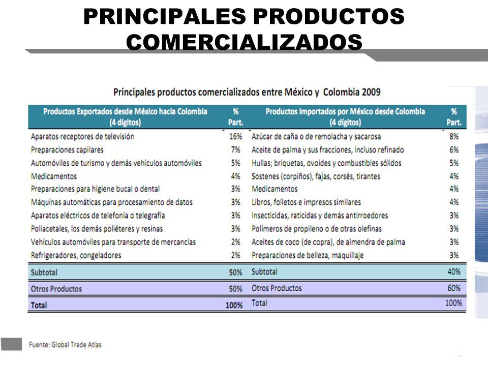 PRINCIPALES PRODUCTOS COMERCIALIZADOS