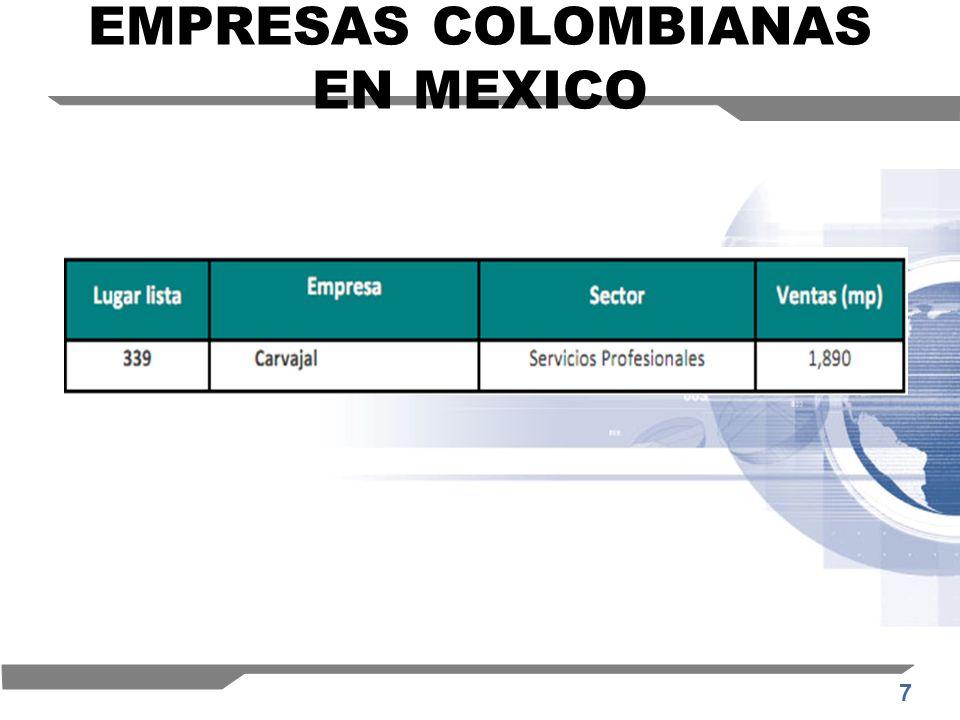 EMPRESAS COLOMBIANAS EN MEXICO