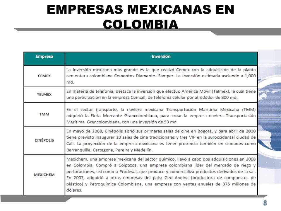 EMPRESAS MEXICANAS EN COLOMBIA