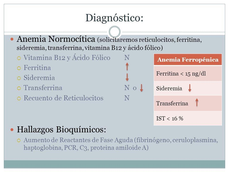 Diagnóstico:Anemia Normocítica (solicitaremos reticulocitos, ferritina, sideremia, transferrina, vitamina B12 y ácido fólico)
