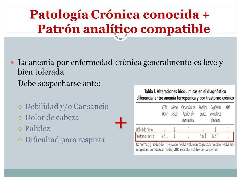 Patología Crónica conocida + Patrón analítico compatible