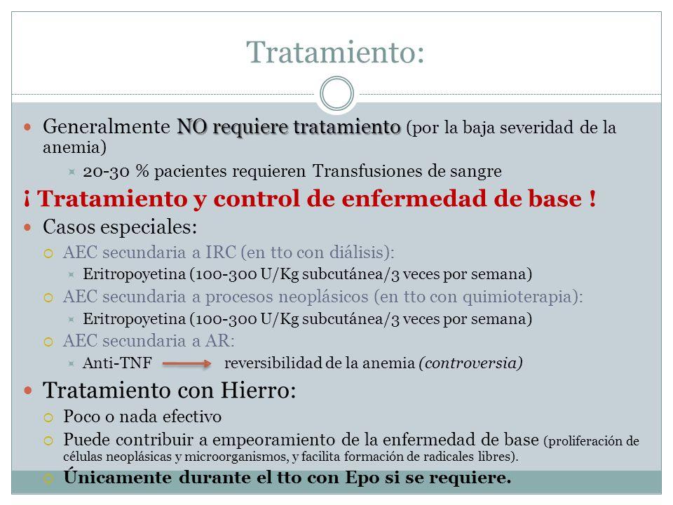 Tratamiento: ¡ Tratamiento y control de enfermedad de base !