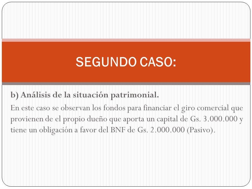 SEGUNDO CASO: b) Análisis de la situación patrimonial.