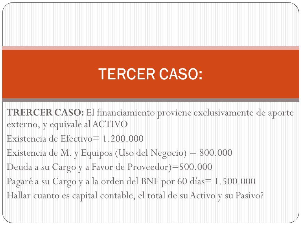 TERCER CASO: TRERCER CASO: El financiamiento proviene exclusivamente de aporte externo, y equivale al ACTIVO.