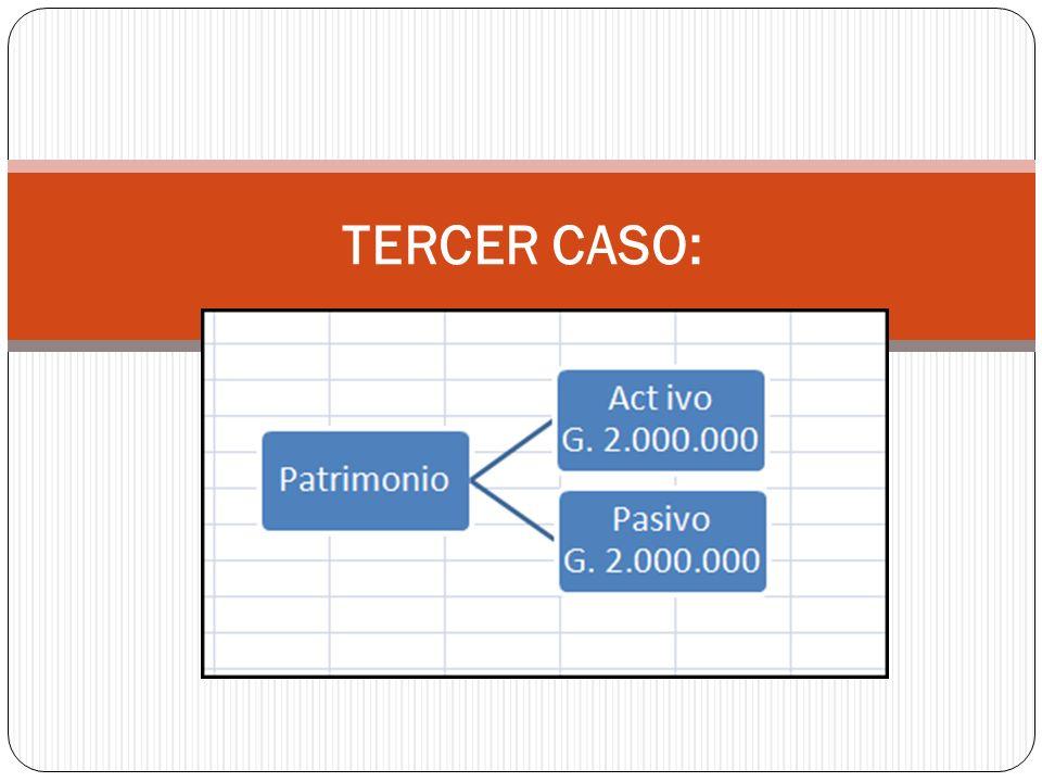 TERCER CASO: