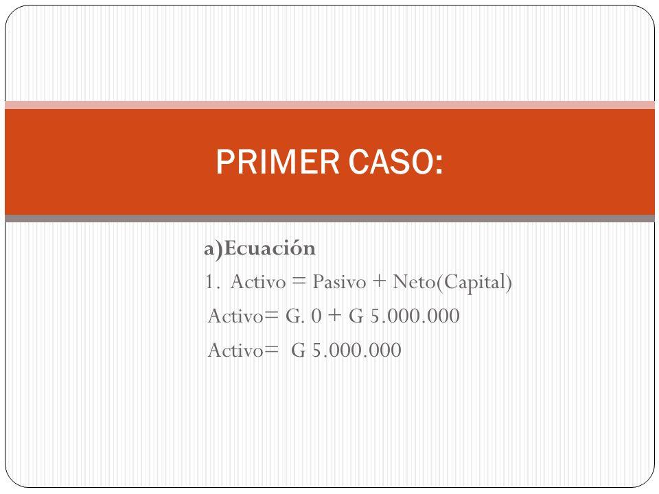 PRIMER CASO: a)Ecuación 1. Activo = Pasivo + Neto(Capital)