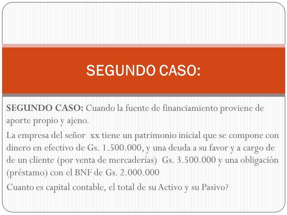 SEGUNDO CASO: SEGUNDO CASO: Cuando la fuente de financiamiento proviene de aporte propio y ajeno.