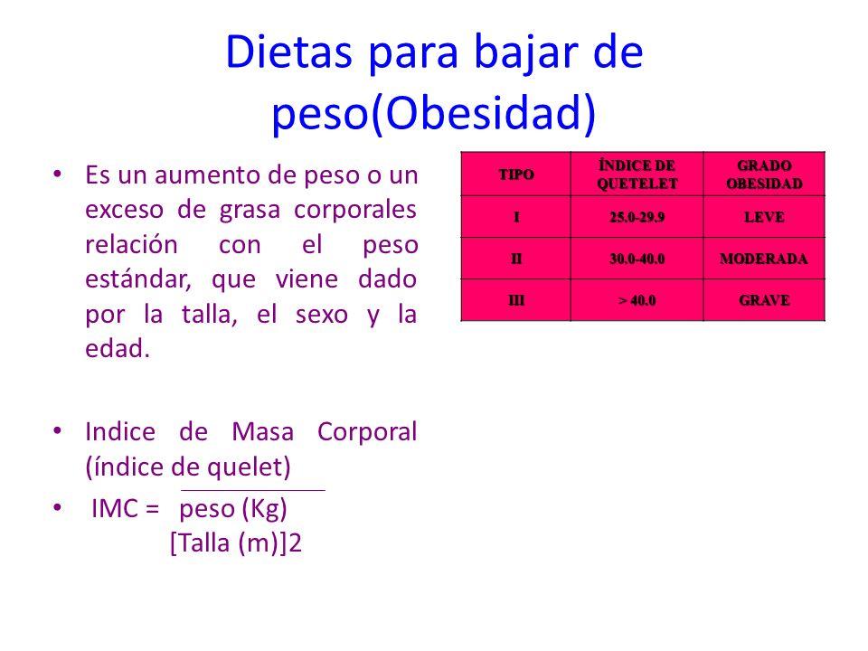 Dietas+para+bajar+de+peso%28Obesidad%29.jpg