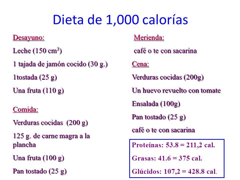Dieta de 1,000 calorías Desayuno: Leche (150 cm3)