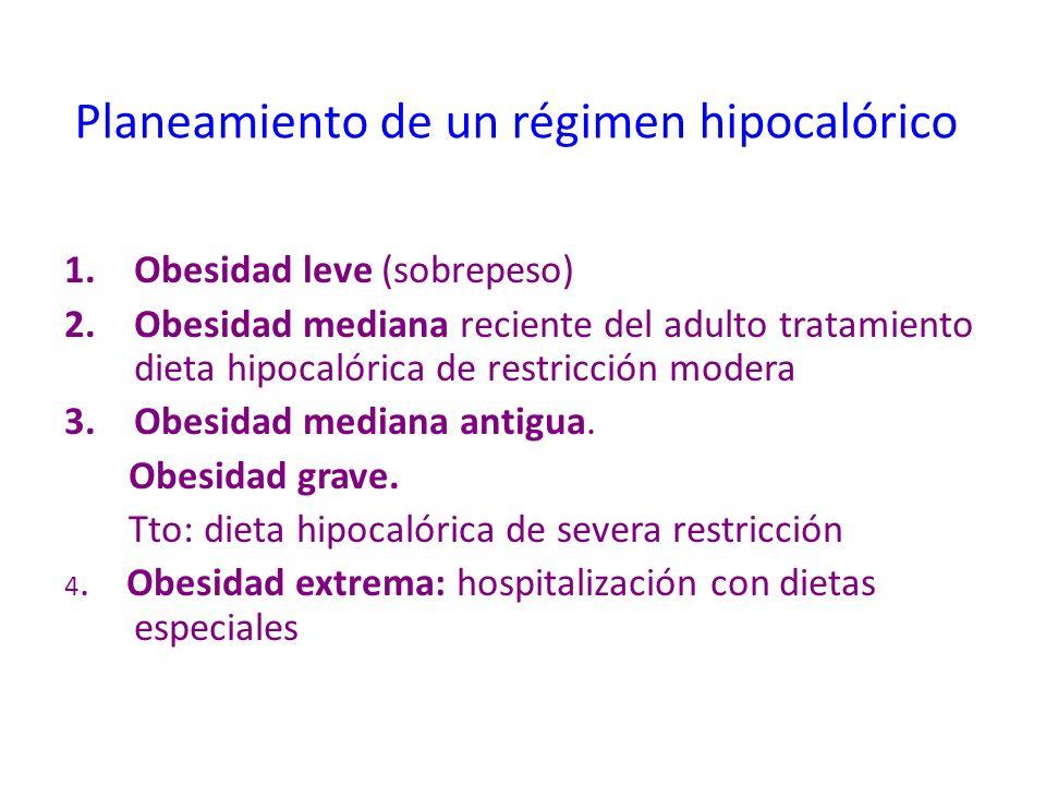 Planeamiento de un régimen hipocalórico