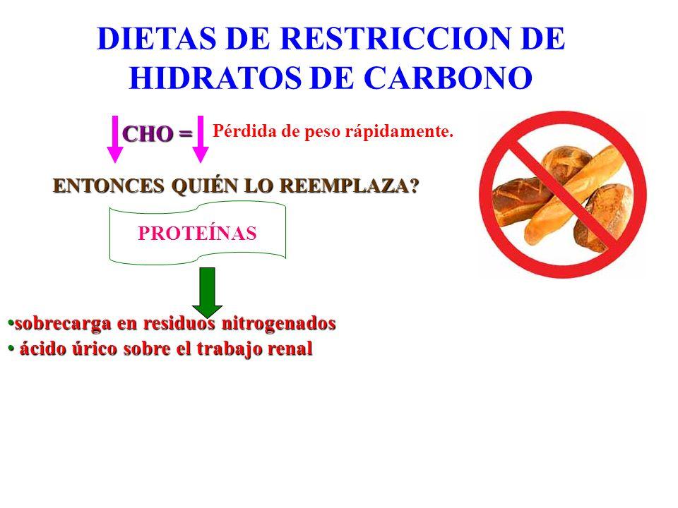 DIETAS DE RESTRICCION DE HIDRATOS DE CARBONO