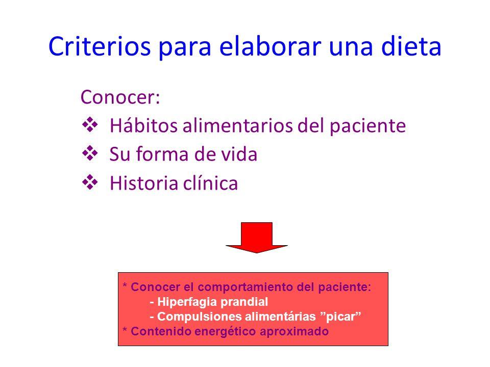 Criterios para elaborar una dieta