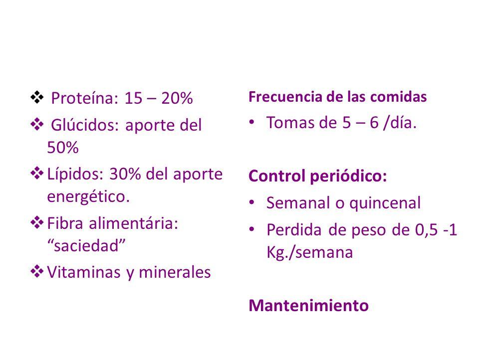 Lípidos: 30% del aporte energético. Fibra alimentária: saciedad