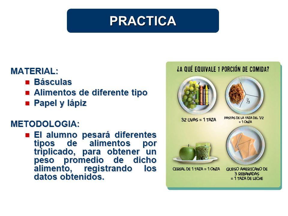 PRACTICA MATERIAL: Básculas Alimentos de diferente tipo Papel y lápiz