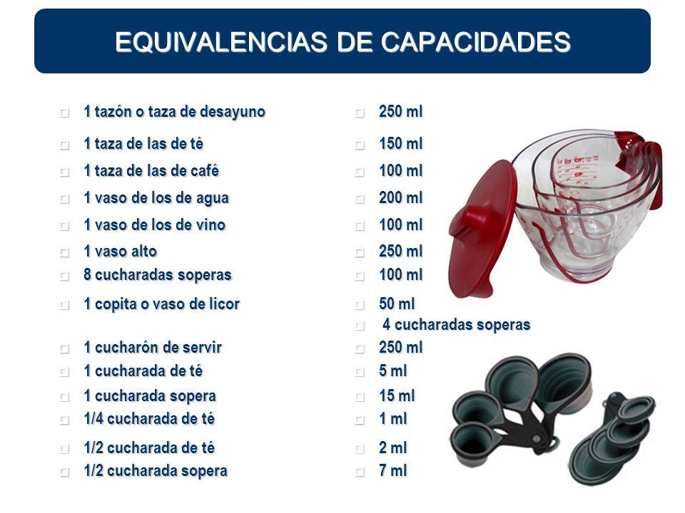 EQUIVALENCIAS DE CAPACIDADES