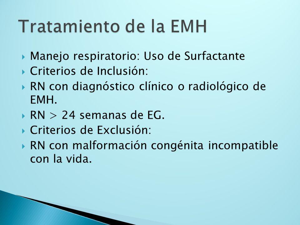 Tratamiento de la EMH Manejo respiratorio: Uso de Surfactante