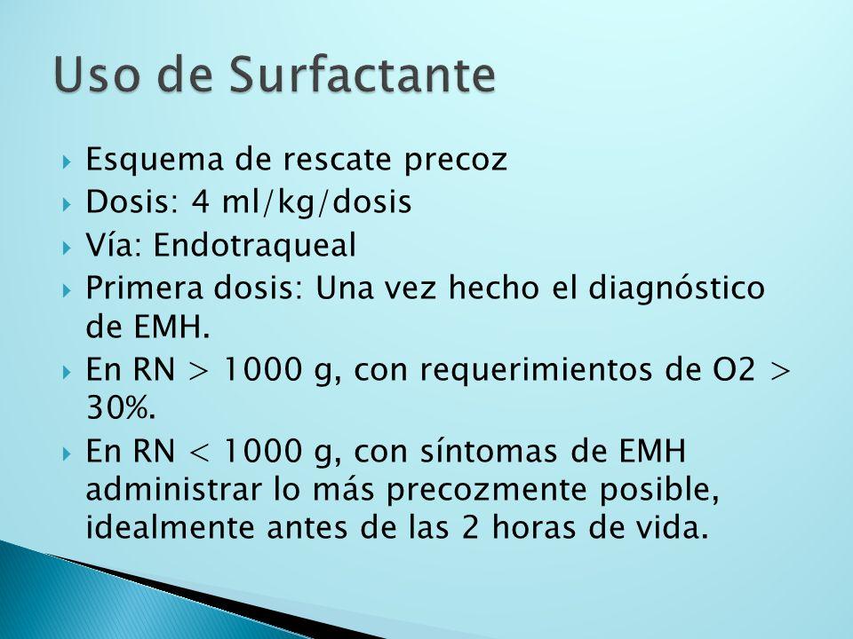 Uso de Surfactante Esquema de rescate precoz Dosis: 4 ml/kg/dosis