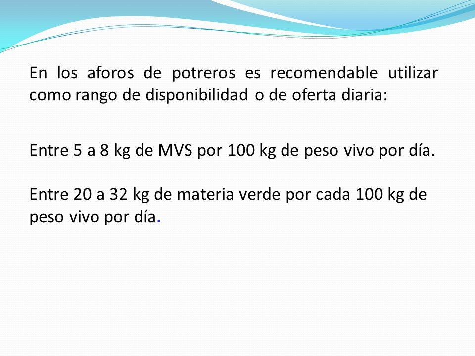 En los aforos de potreros es recomendable utilizar como rango de disponibilidad o de oferta diaria: