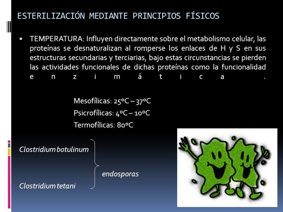 ESTERILIZACIÓN MEDIANTE PRINCIPIOS FÍSICOS