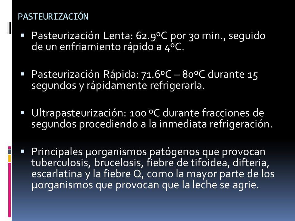 PASTEURIZACIÓNPasteurización Lenta: 62.9ºC por 30 min., seguido de un enfriamiento rápido a 4ºC.