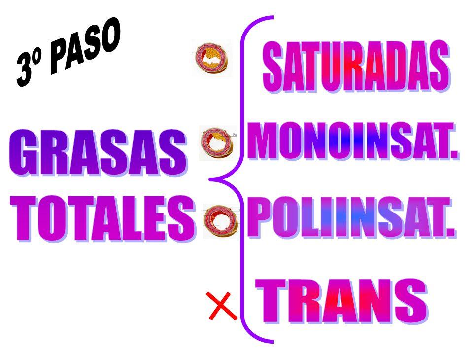 3º PASO SATURADAS MONOINSAT. GRASAS TOTALES POLIINSAT. TRANS