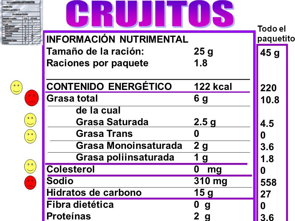 CRUJITOS INFORMACIÓN NUTRIMENTAL Tamaño de la ración: 25 g