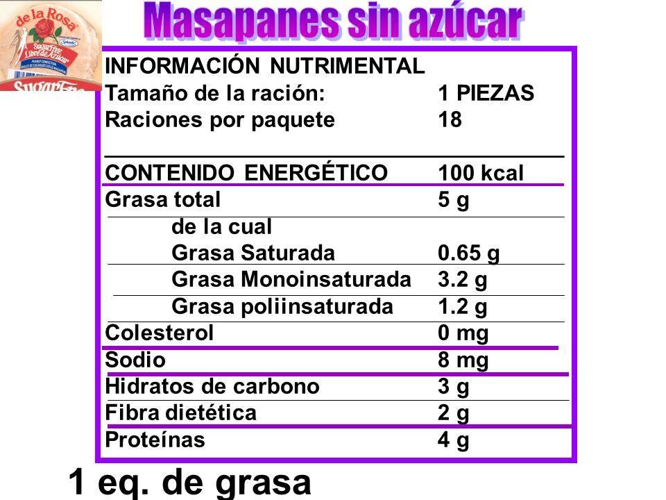 1 eq. de grasa Masapanes sin azúcar INFORMACIÓN NUTRIMENTAL