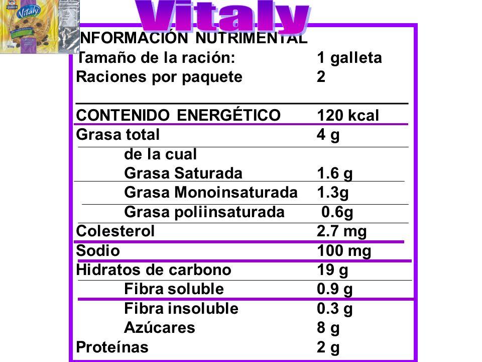 Vitaly INFORMACIÓN NUTRIMENTAL Tamaño de la ración: 1 galleta