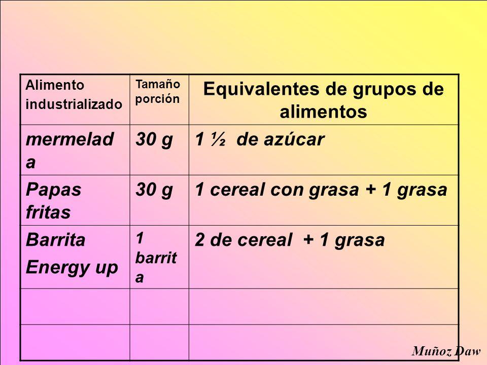 Equivalentes de grupos de alimentos