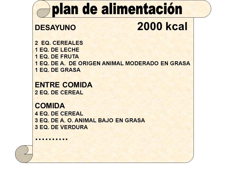 plan de alimentación ………. DESAYUNO 2000 kcal ENTRE COMIDA COMIDA