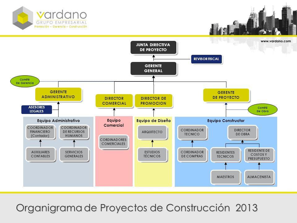 organigrama vardano grupo empresarial ppt video online On oficina de proyectos de construccion