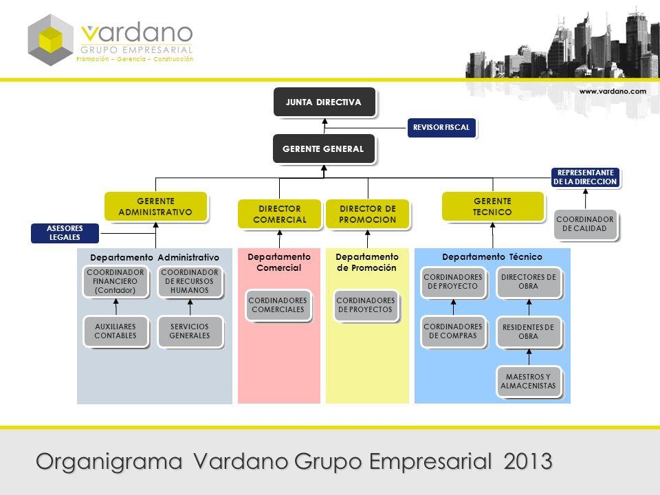 Organigrama Vardano Grupo Empresarial 2013