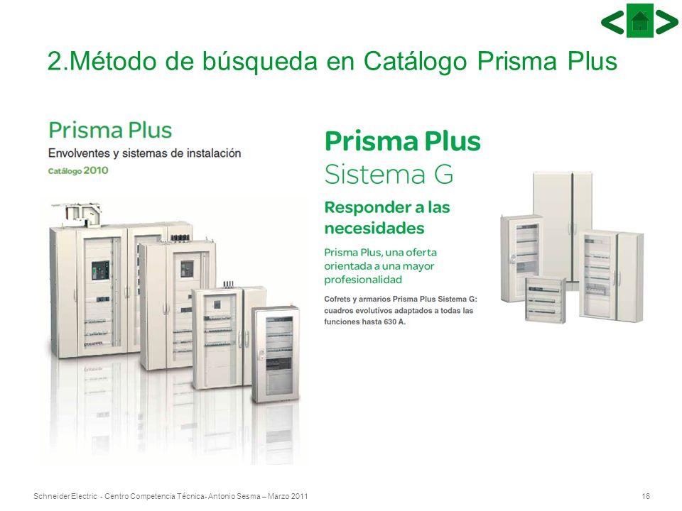 2.Método de búsqueda en Catálogo Prisma Plus