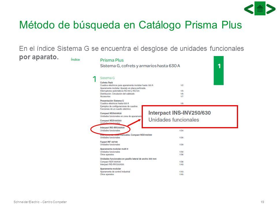 Método de búsqueda en Catálogo Prisma Plus