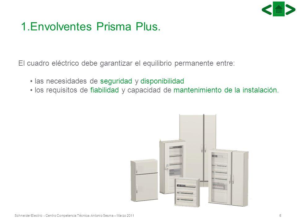 1.Envolventes Prisma Plus.