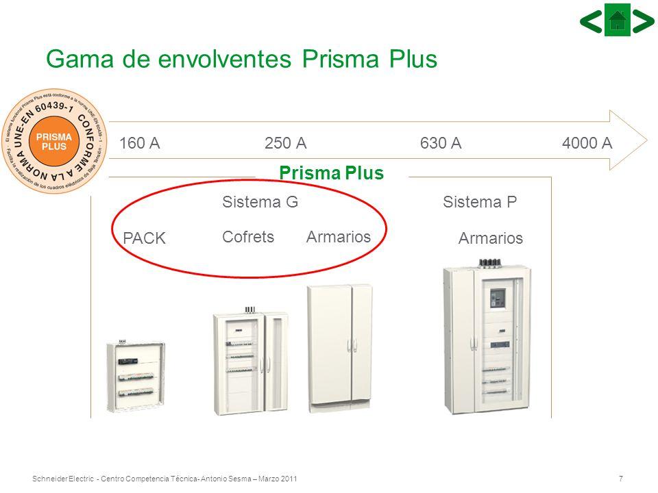 Gama de envolventes Prisma Plus