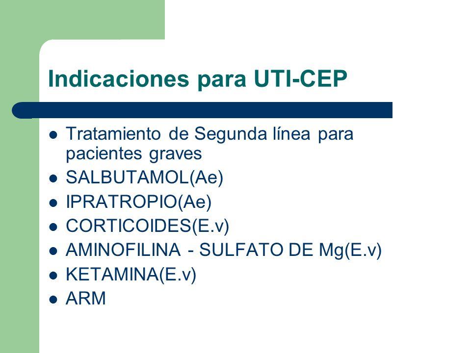 Indicaciones para UTI-CEP