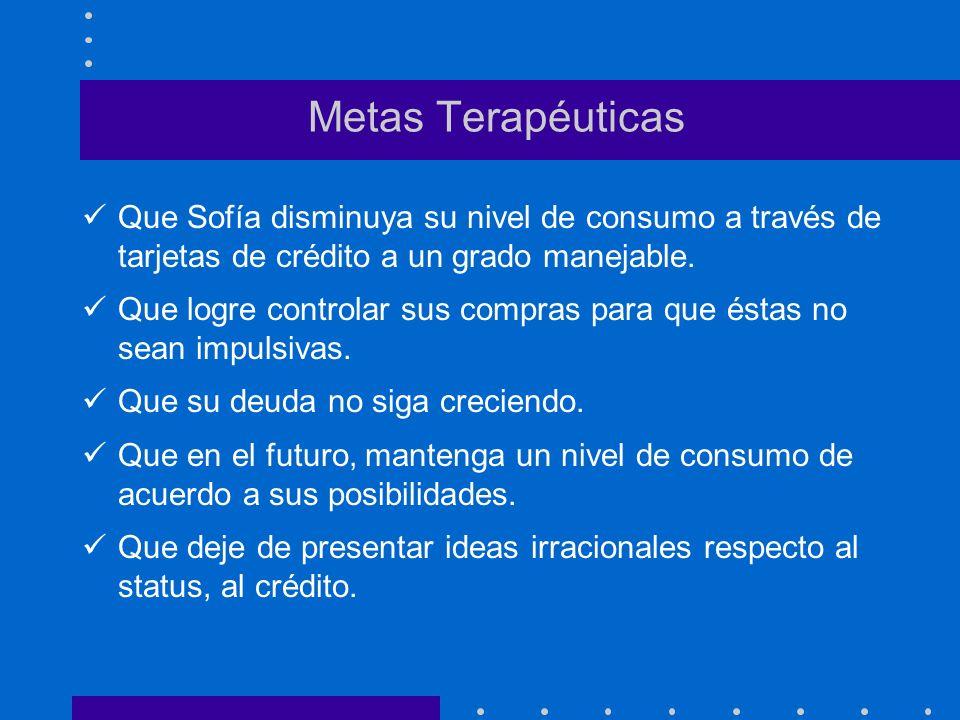 Metas TerapéuticasQue Sofía disminuya su nivel de consumo a través de tarjetas de crédito a un grado manejable.
